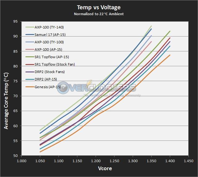 axp-100_temp