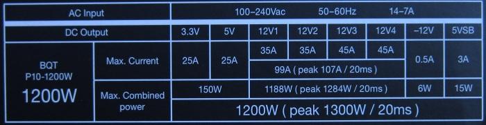bequiet1200-specs-output