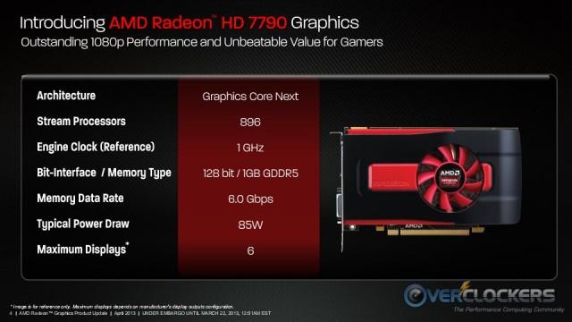 HD 7790 Specs