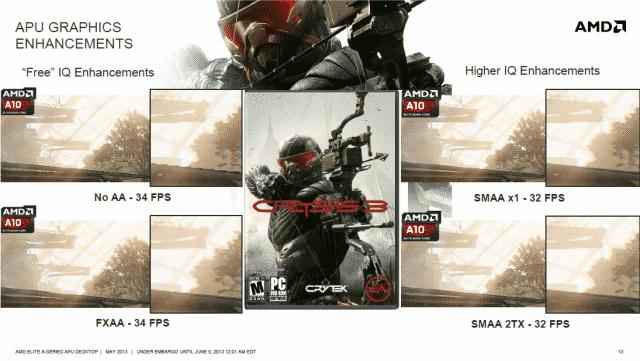 Image Quality Enhancements