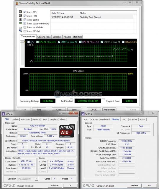 20 Minute Stress Test @ 4.9 GHz