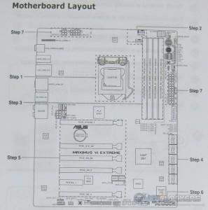 Board Diagram