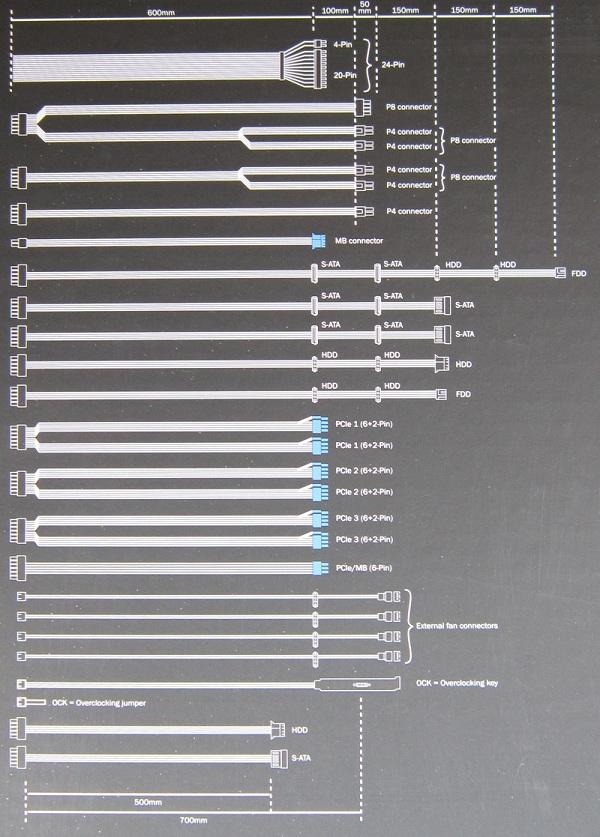 dp750-specs-cables