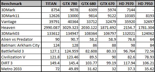 gtx780_raw_up_1
