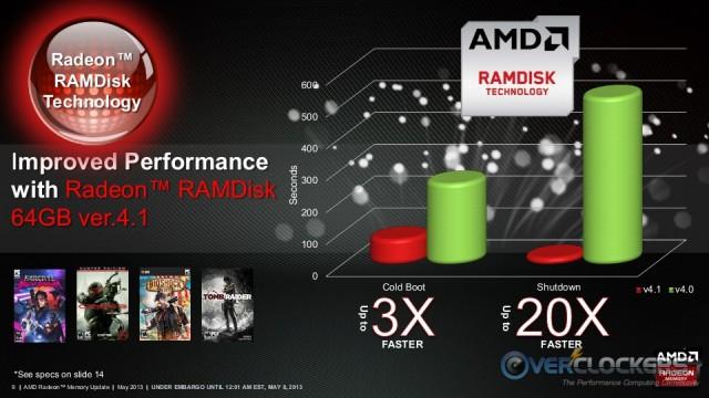 Quicker Boot & Shut Down with RAMDisk