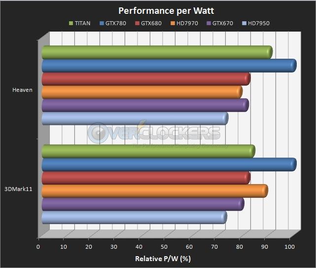 p-w_graph