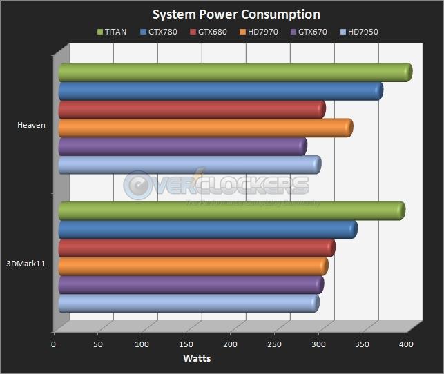 power_graph