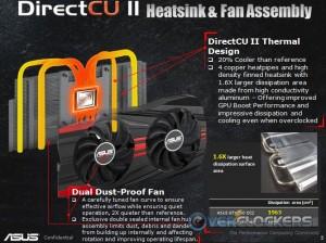 DirectCU II Heatsink & Fans