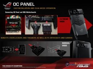 OC Panel Connectivity