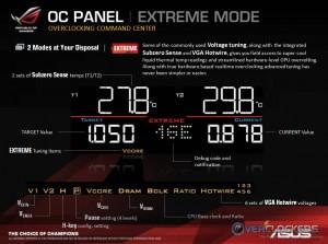 Extreme Mode Display