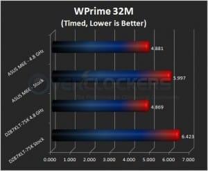 WPrime 32M