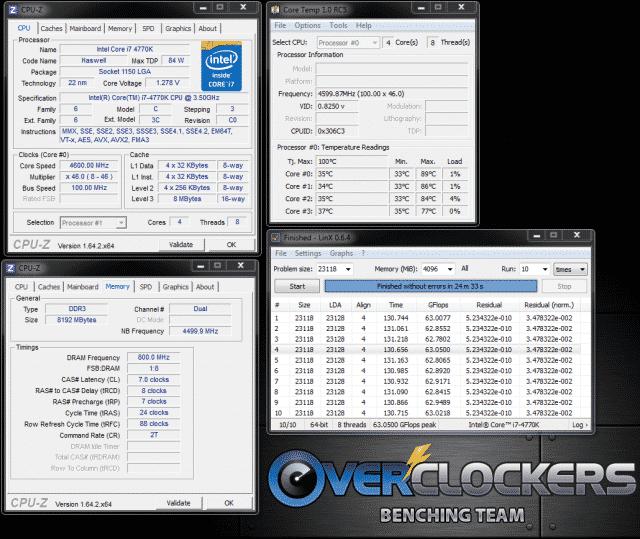 4.6/4.5 GHz CPU/Cache Overclock