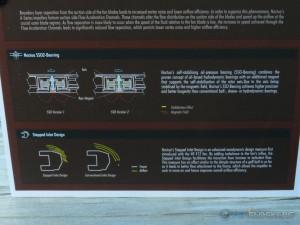 NF-A15 Box - Front Flap Details