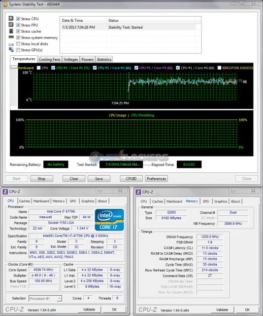 4.6 GHz/2400 MHz Stability