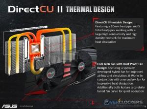 DirectCU II Thermal Design