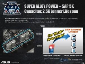 SAP Capacitors