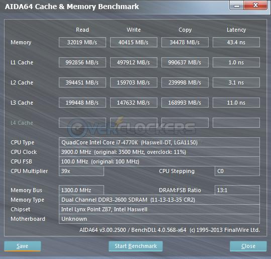 AIDA64 Cache & Memory Test