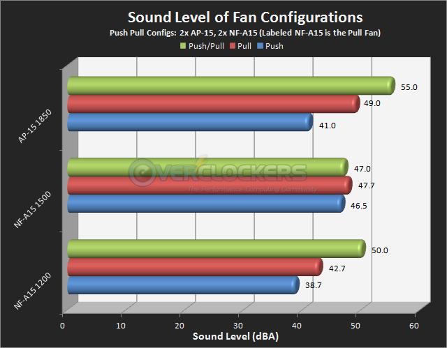 dba_fan_config_nh-u14s