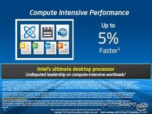 Improvement Over i7 3960X