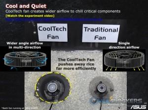 CoolTech Fan