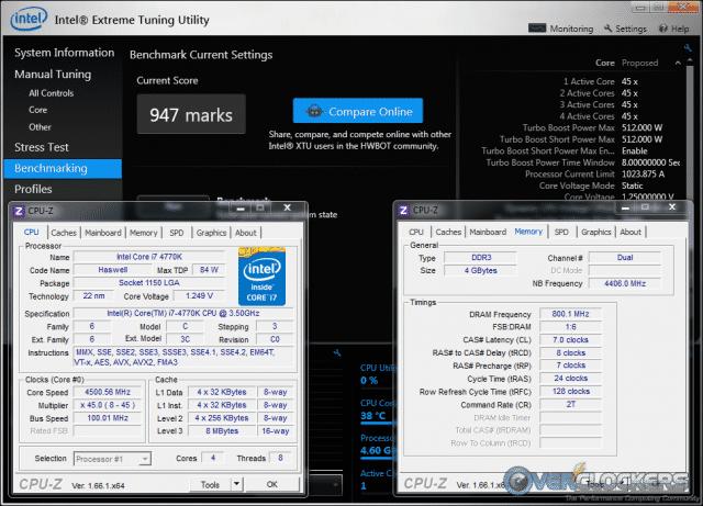 Intel XTU - 947 marks