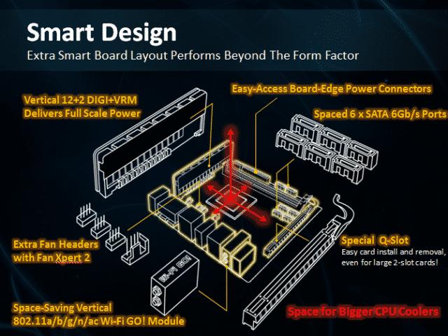 z87i-deluxe_smart_design_slide