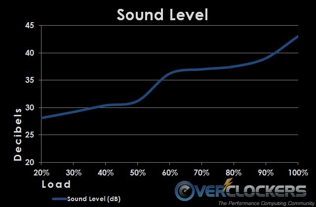 BQPZ1000sound