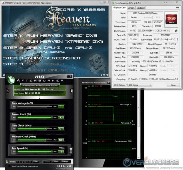 HWBot Heaven @ 1215 GPU / 1600 Mem