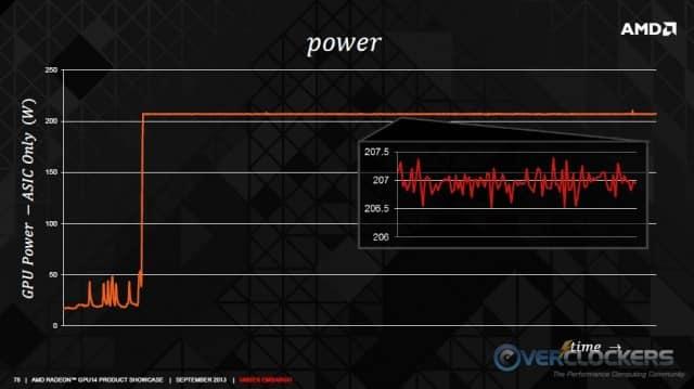 Power Control - Near Static