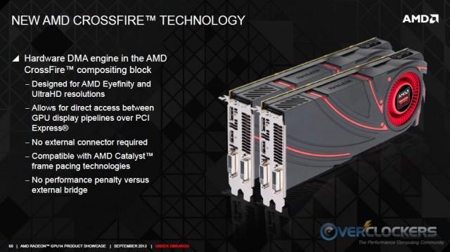 New Crossfire Technology - No Bridge