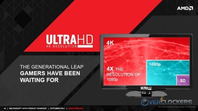 The push for UltraHD