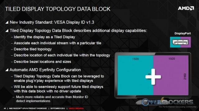 Tiled Topology