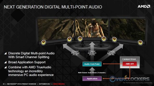 Multi-Directional Audio