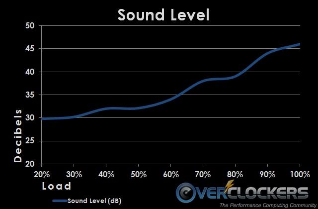 AHCG750sound