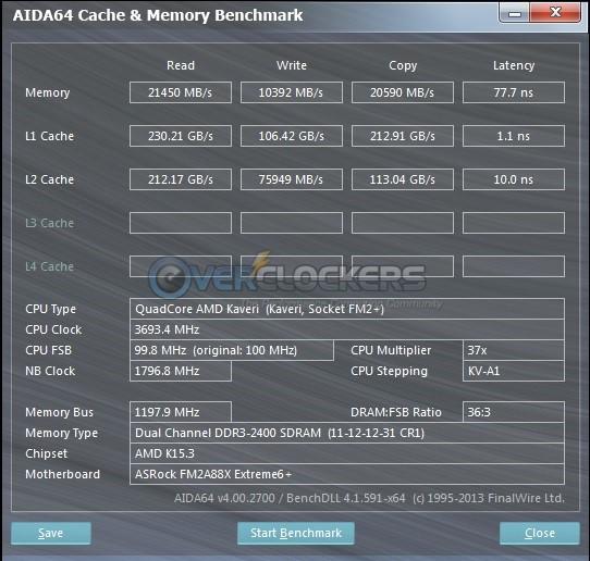 AIDA64 Cache & Memory Benchamrk