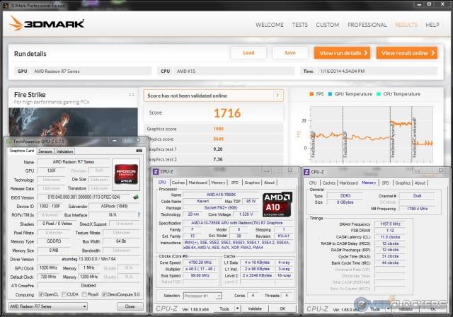 3DMark Fire Strike @ 4.8 GHz CPU / 1020 MHz iGPU
