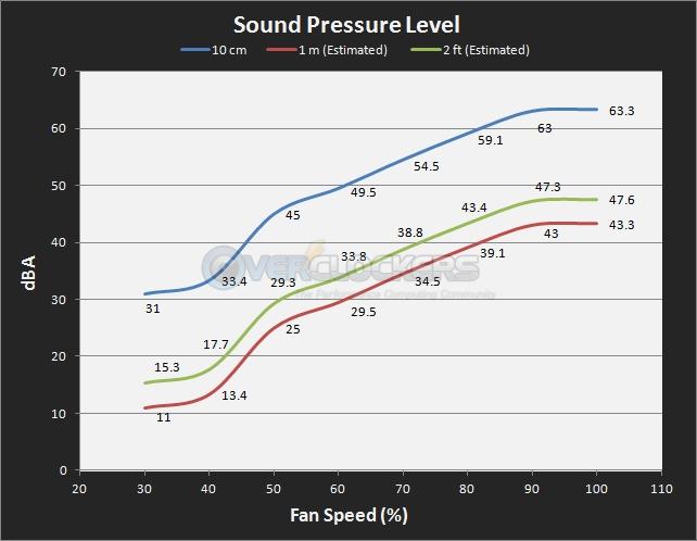 gtx760_sound_graph
