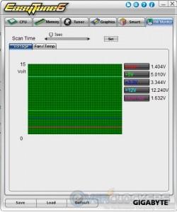 HW Monitor Tab - Voltage