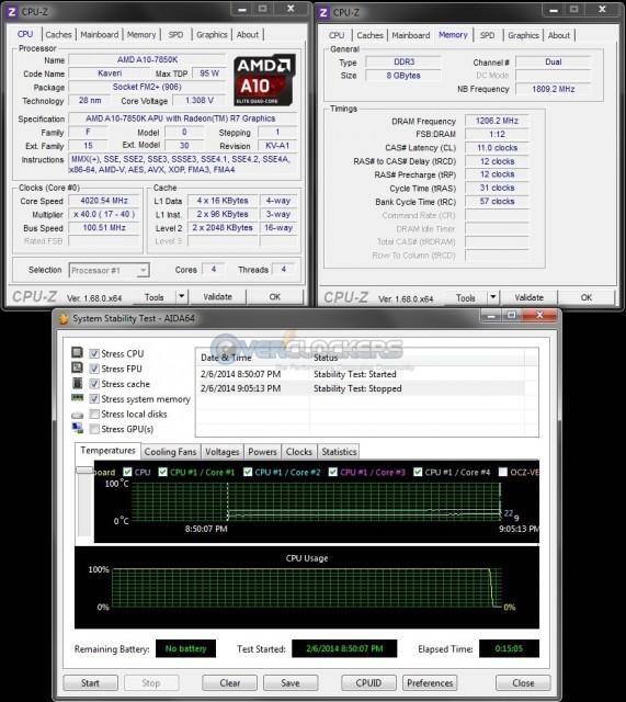 Stock 4.0 GHz Stability Test