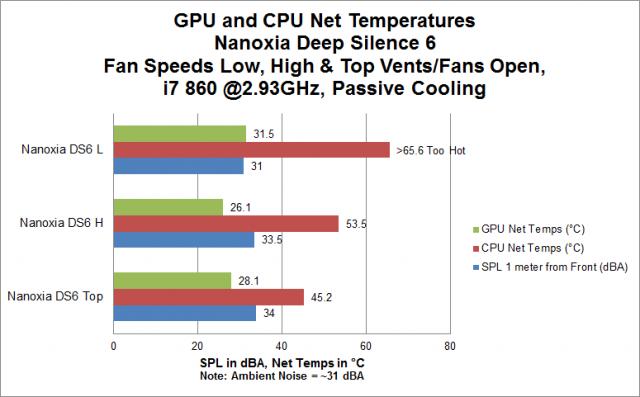 DS6 GPU+CPU