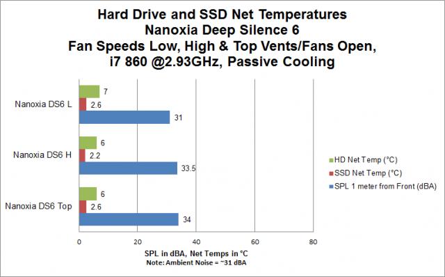 DS6 HD+SSD