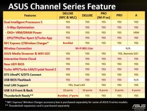 channel_slide(1)