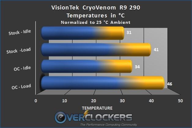 visiontek_cryovenom (53)