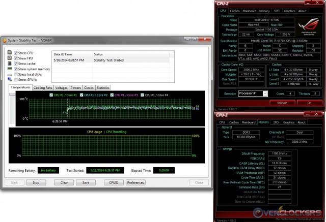 AIDA64 System Stability Test @ Stock 2400 MHz Memory