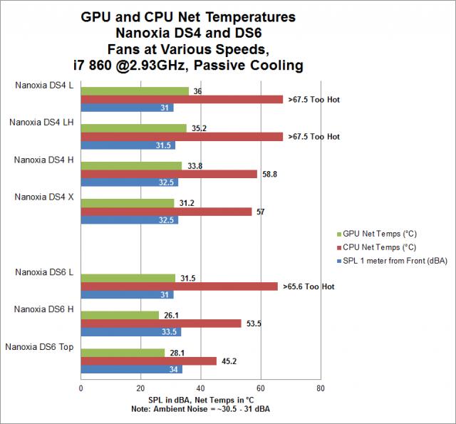 DS4+DS6-GPU+CPU
