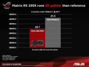 asus_matrix_r9290x (31)