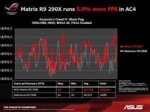 asus_matrix_r9290x (35)