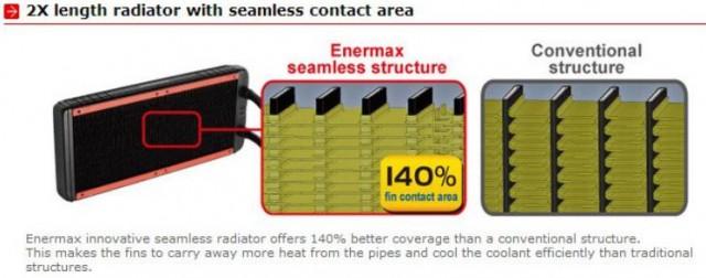 enermax_liqtech240hp (4)