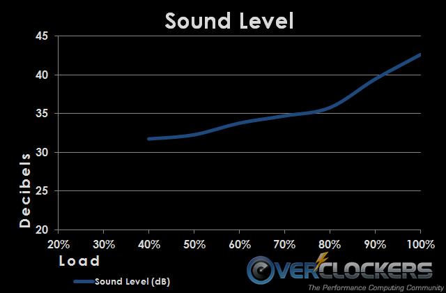 AX1200_sound