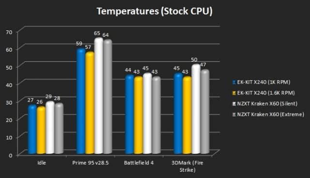 Stock CPU speeds